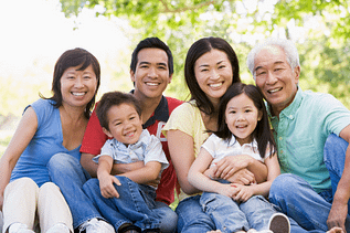Coronary Artery Disease in Family History