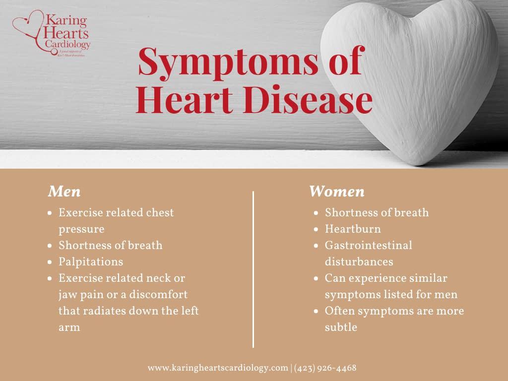 Heart Disease Symptoms Women and Men